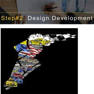 GV Corporate Designs Design Development